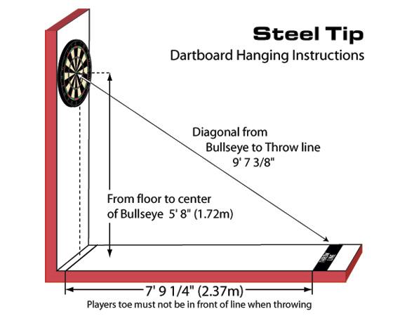 international dart rules